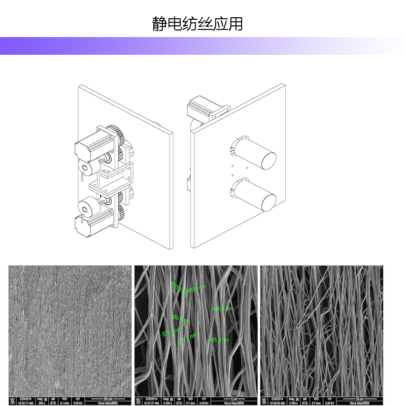 Application of electrospinning fiber
