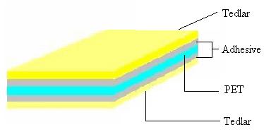TPT背板示意图