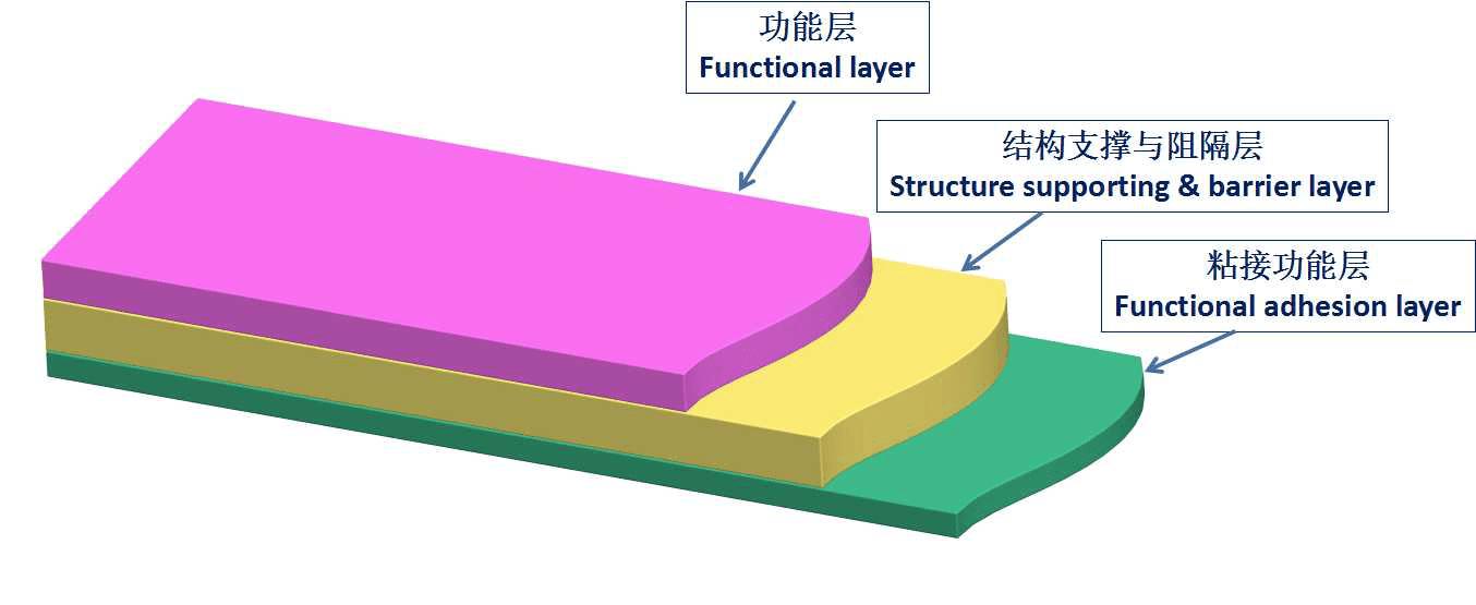 覆膜彩钢板专用膜