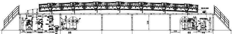 膜電極複合設備