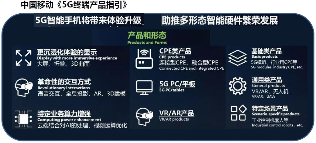 中國移動5G終端產品指引