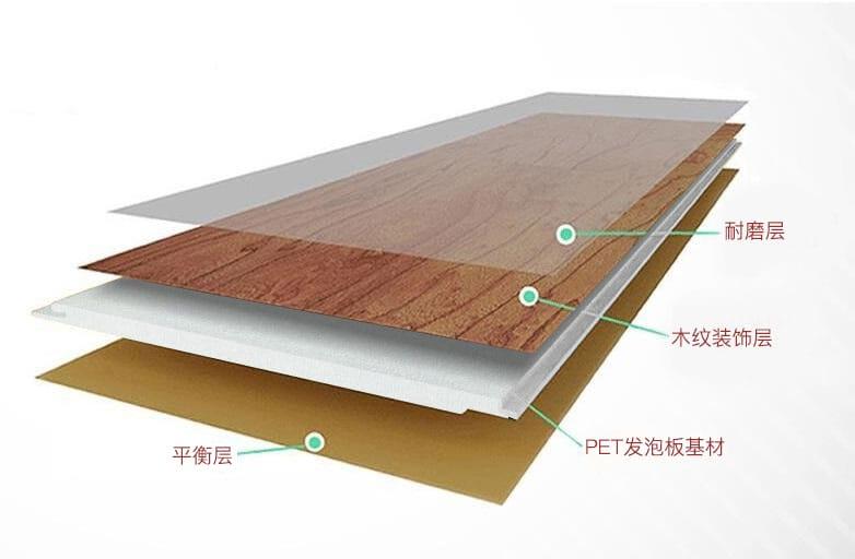 PET发泡装饰板结构