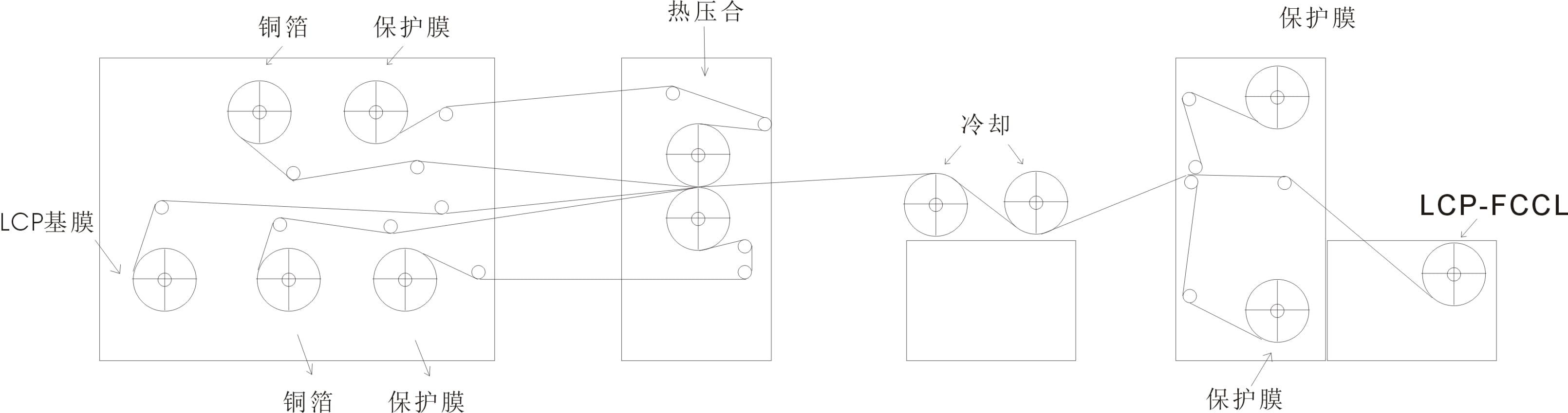 2L-FCCL设备示意图